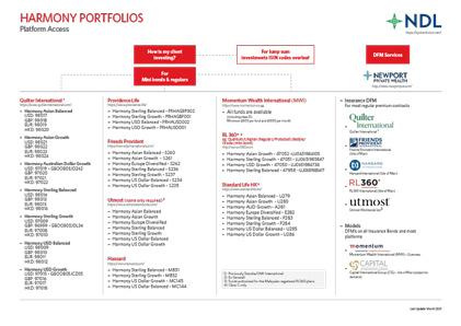 ndl_harmony_platform_flyer_01032021